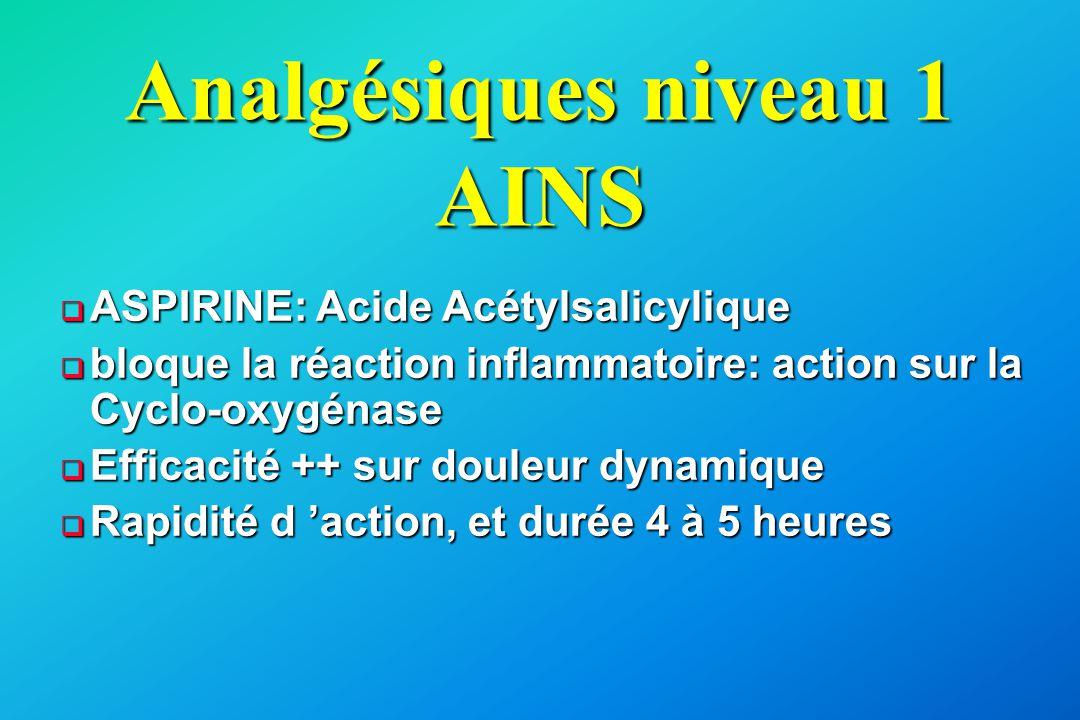 Analgésiques niveau 1 AINS