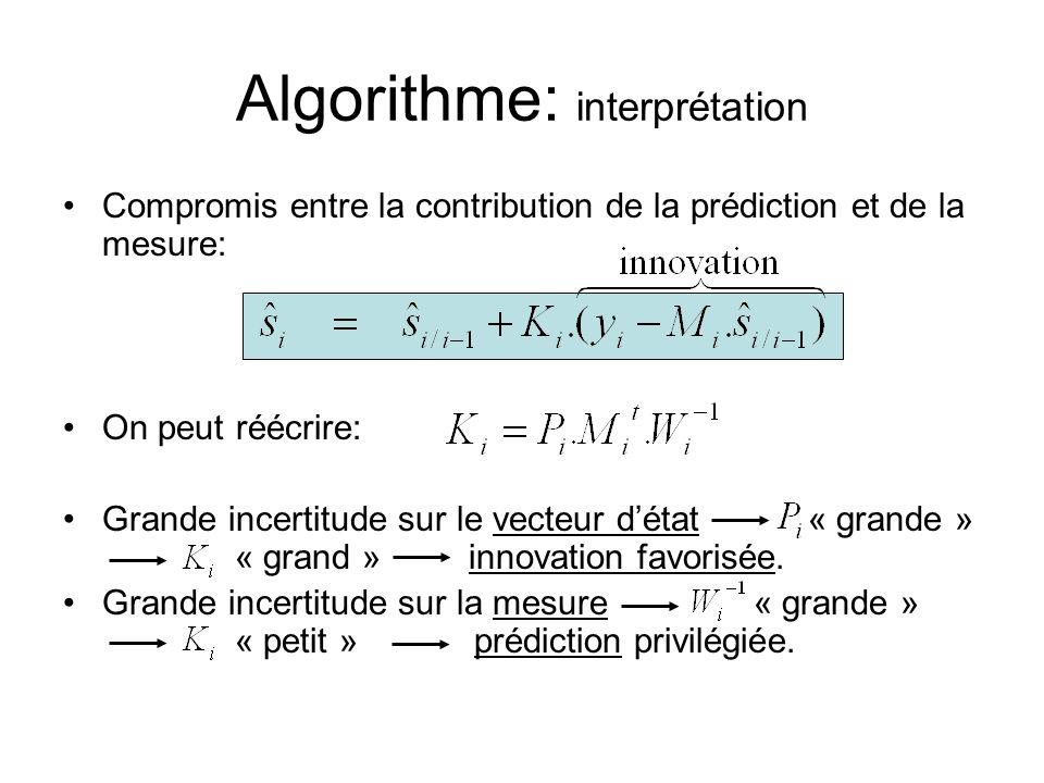 Algorithme: interprétation