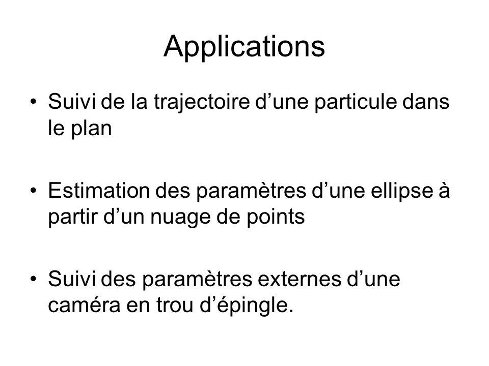 Applications Suivi de la trajectoire d'une particule dans le plan