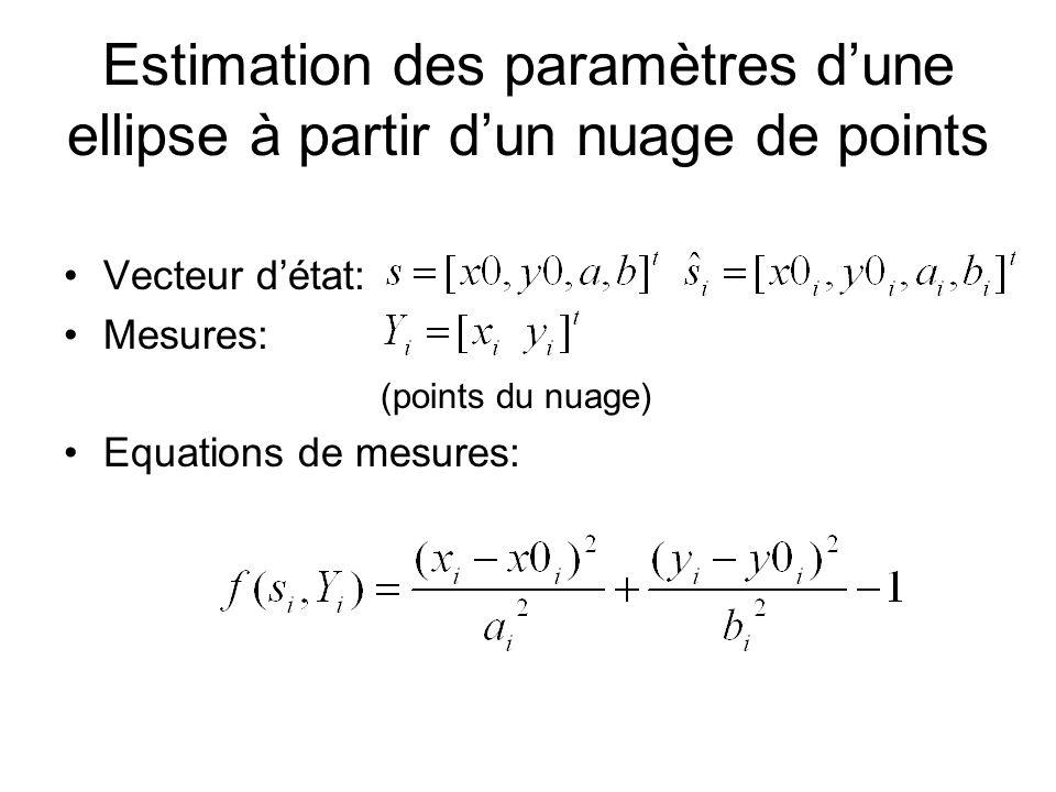 Estimation des paramètres d'une ellipse à partir d'un nuage de points