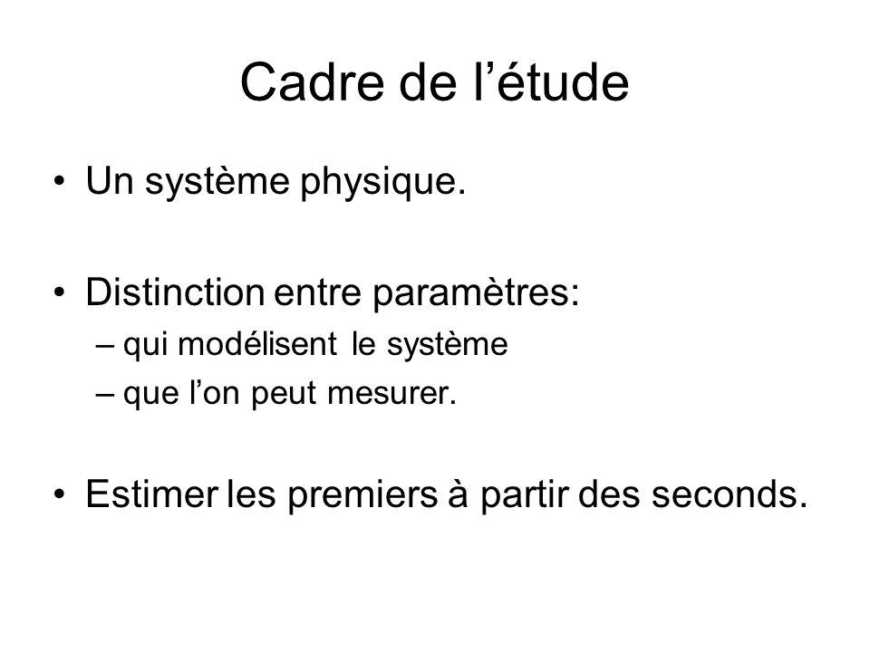 Cadre de l'étude Un système physique. Distinction entre paramètres: