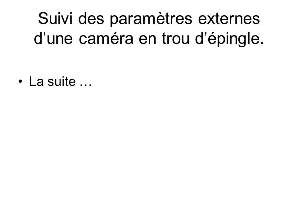 Suivi des paramètres externes d'une caméra en trou d'épingle.