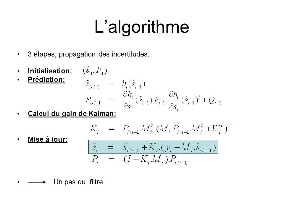 L'algorithme 3 étapes, propagation des incertitudes. Initialisation: