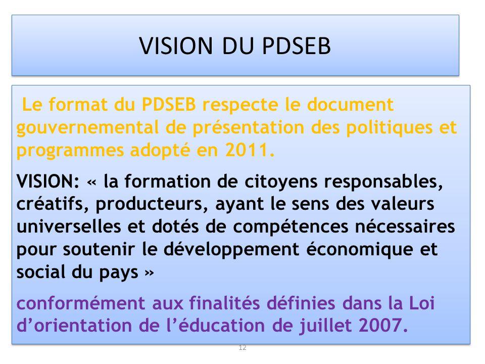 VISION DU PDSEB