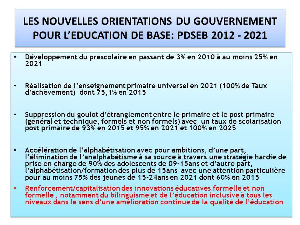Les NOUVELLES ORIENTATIONS DU GOUVERNEMENT POUR L'EDUCATION DE BASE: PDSEB 2012 - 2021