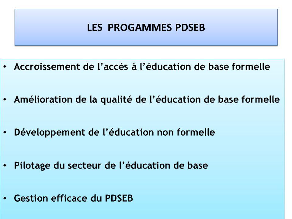 Les PROGAMMES PDSEB Accroissement de l'accès à l'éducation de base formelle. Amélioration de la qualité de l'éducation de base formelle.