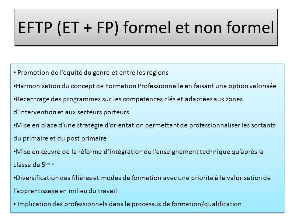 EFTP (ET + FP) formel et non formel