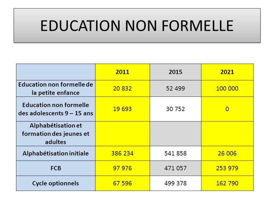 EDUCATION NON FORMELLE