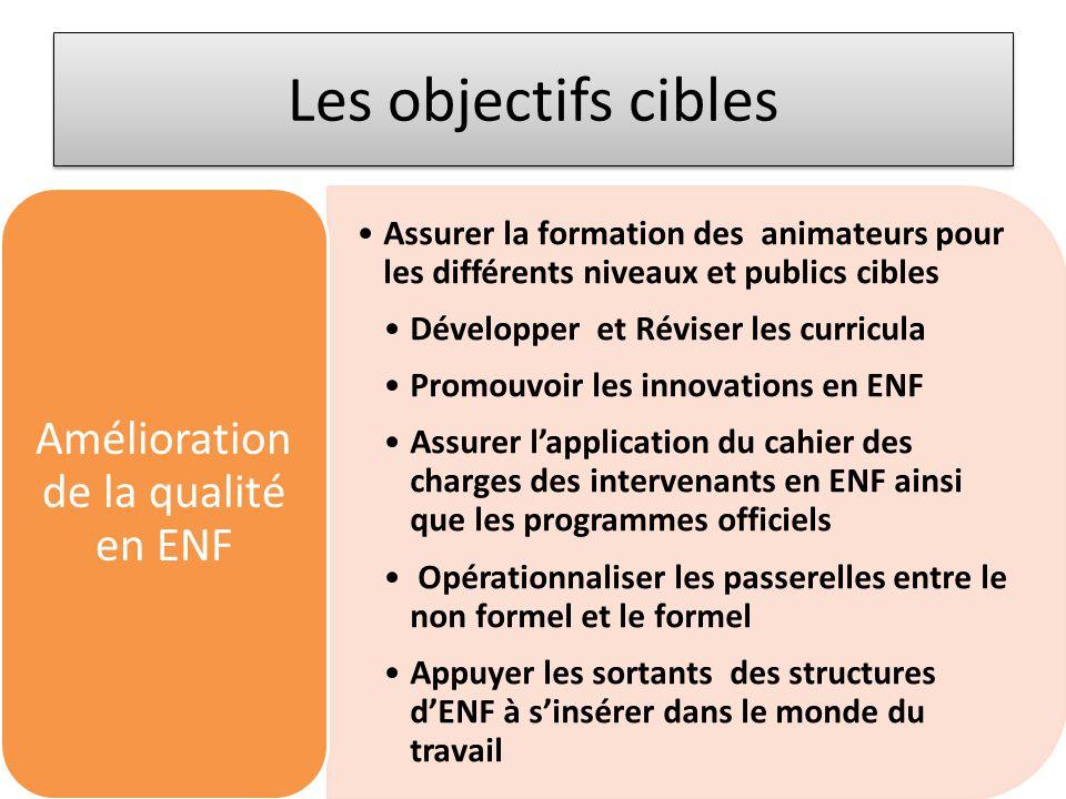 Amélioration de la qualité en ENF