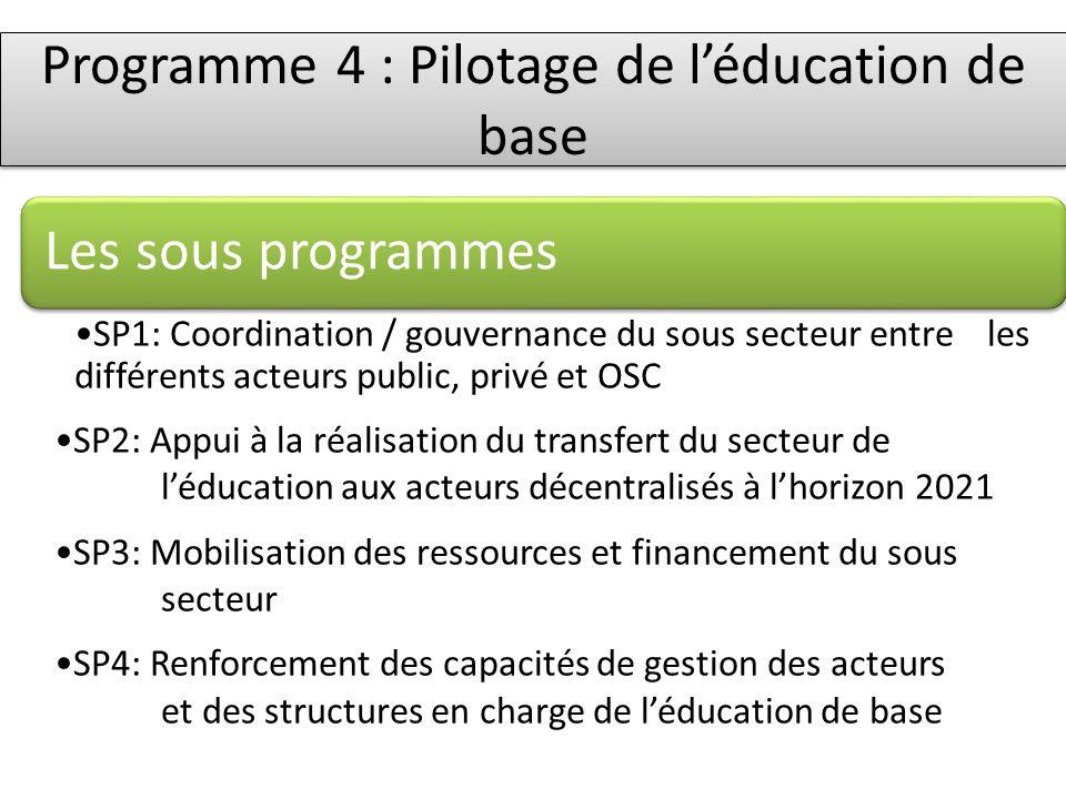 Programme 4 : Pilotage de l'éducation de base