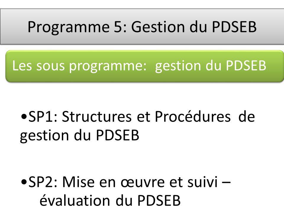 Programme 5: Gestion du PDSEB