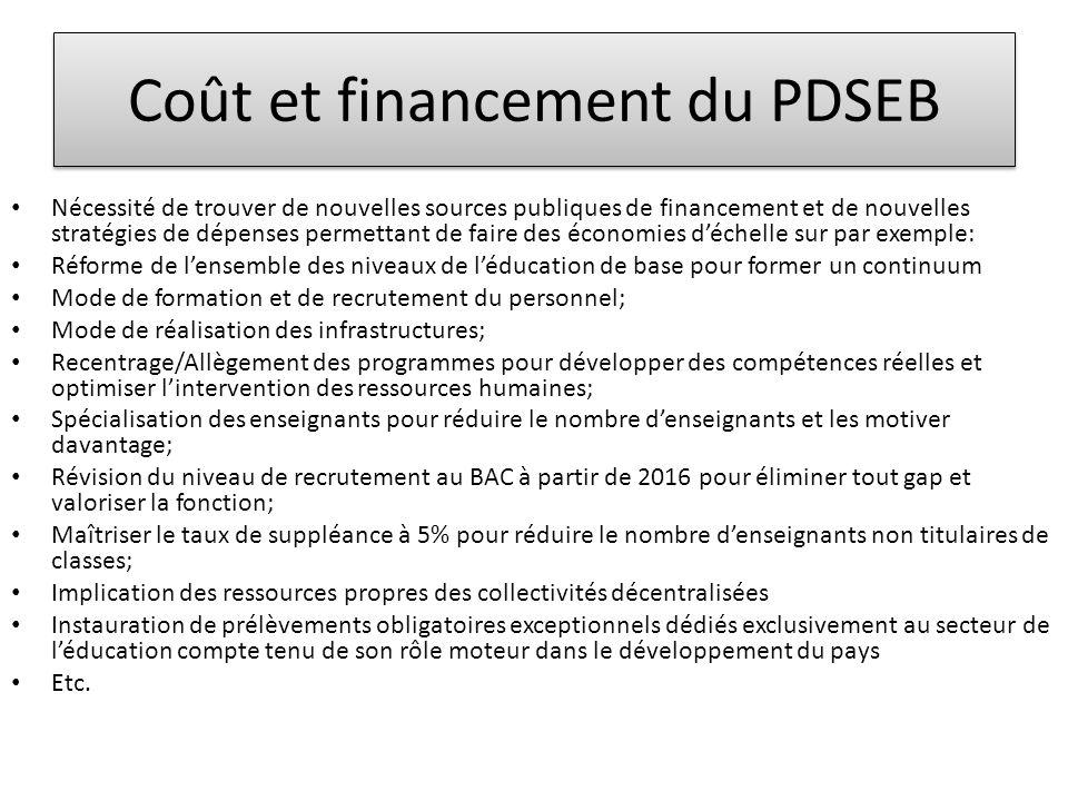 Coût et financement du PDSEB