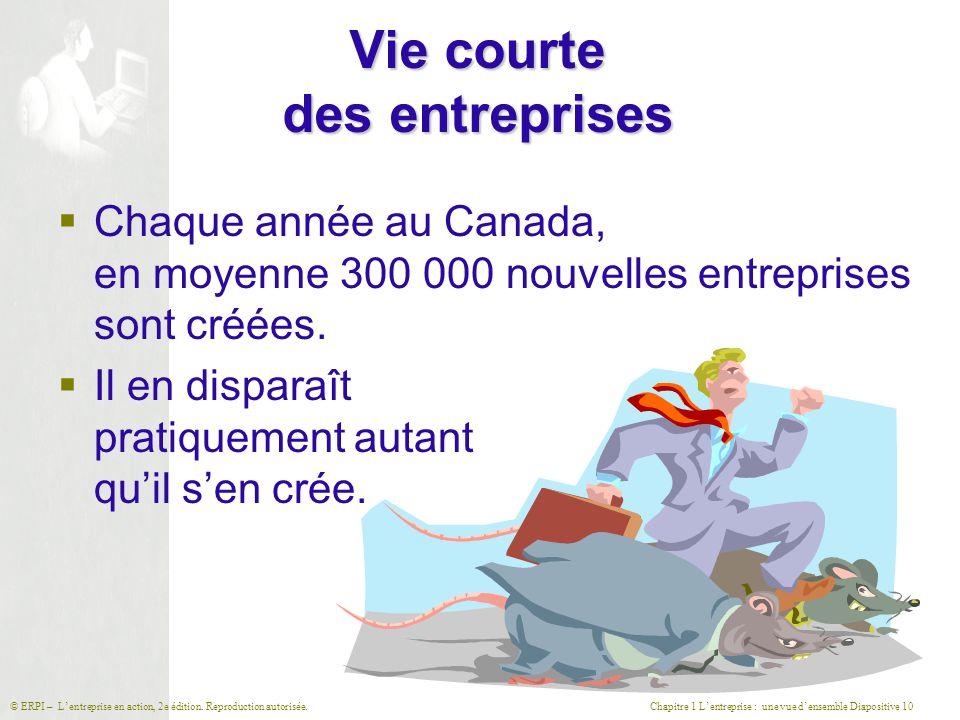 Vie courte des entreprises