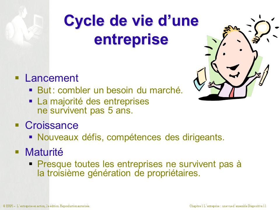 Cycle de vie d'une entreprise