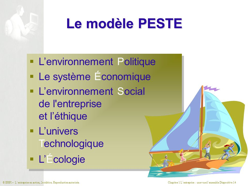 Le modèle PESTE L'environnement Politique Le système Économique