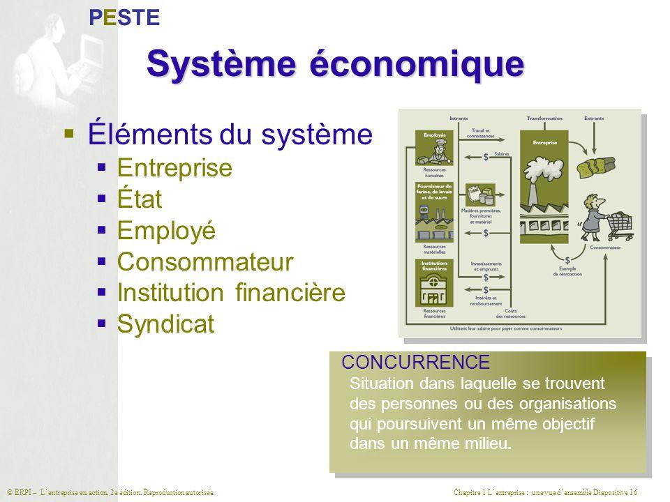 Système économique Éléments du système Entreprise État Employé