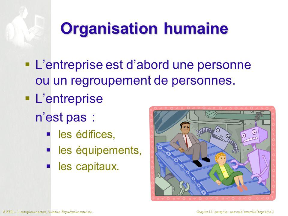 Organisation humaine L'entreprise est d'abord une personne ou un regroupement de personnes. L'entreprise.