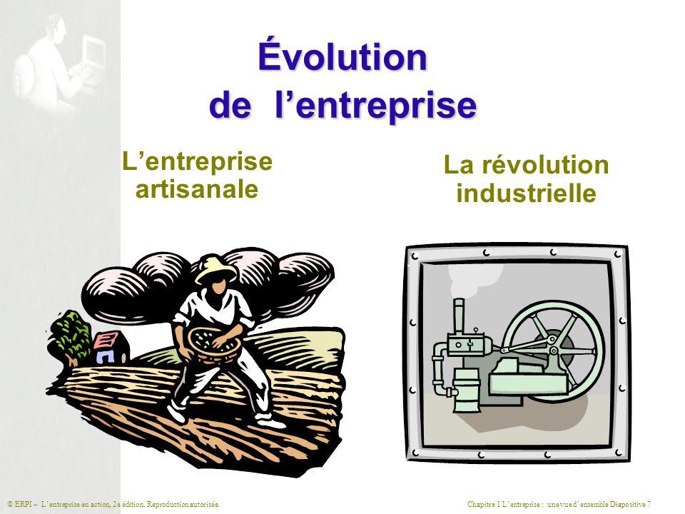 Évolution de l'entreprise