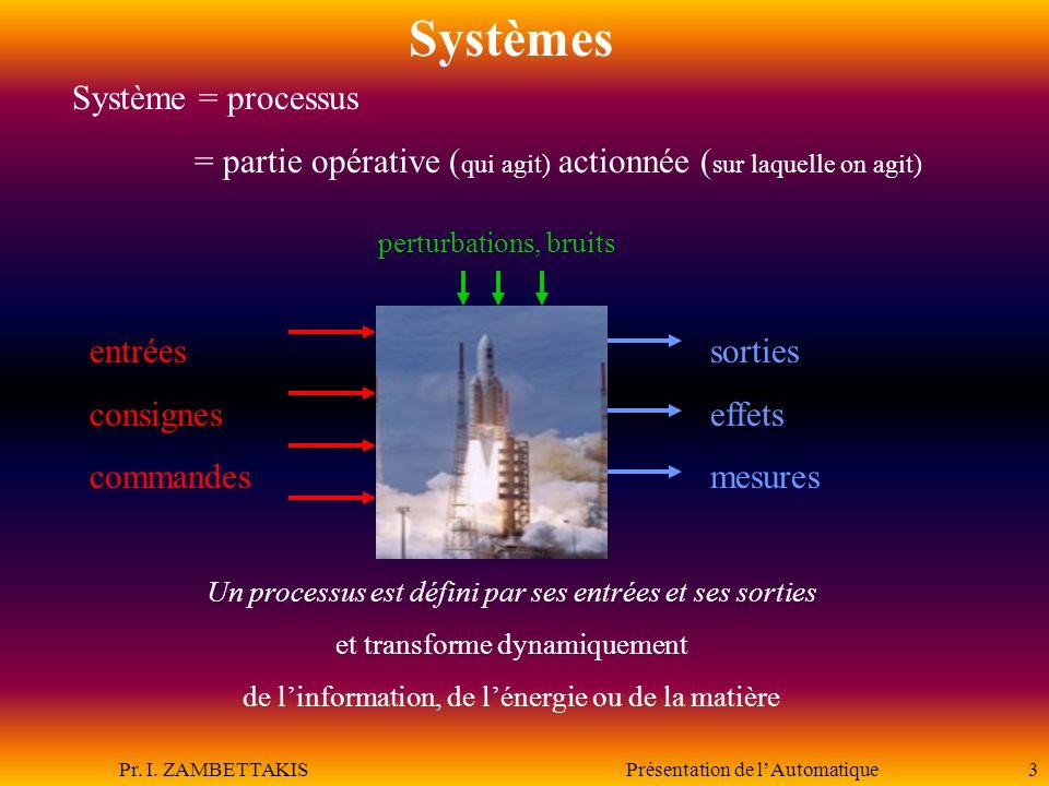 Systèmes Système = processus