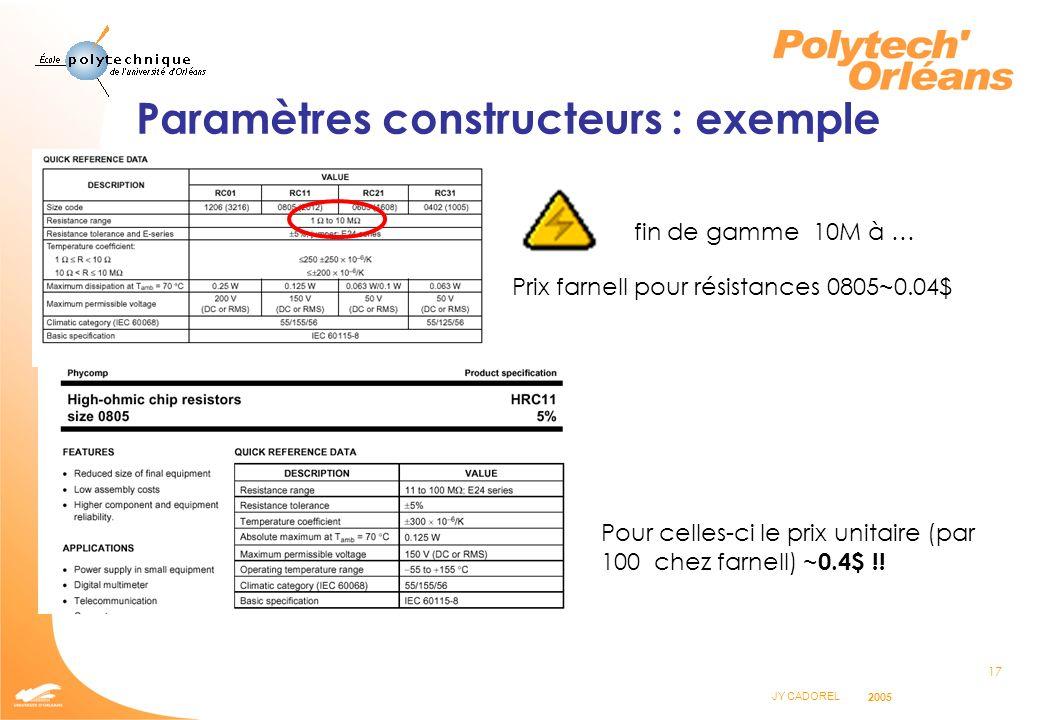 Paramètres constructeurs : exemple