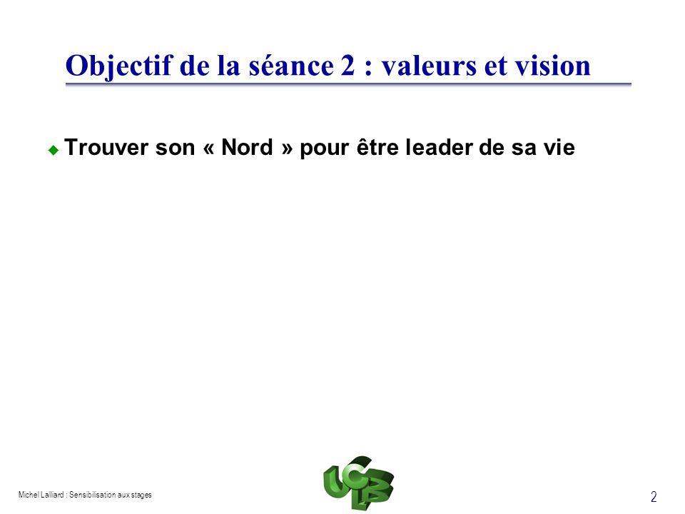 Objectif de la séance 2 : valeurs et vision