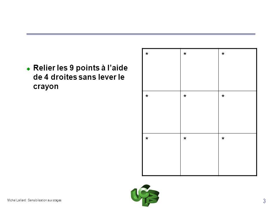 Relier les 9 points à l'aide de 4 droites sans lever le crayon