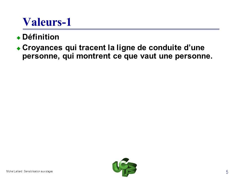 Valeurs-1 Définition.