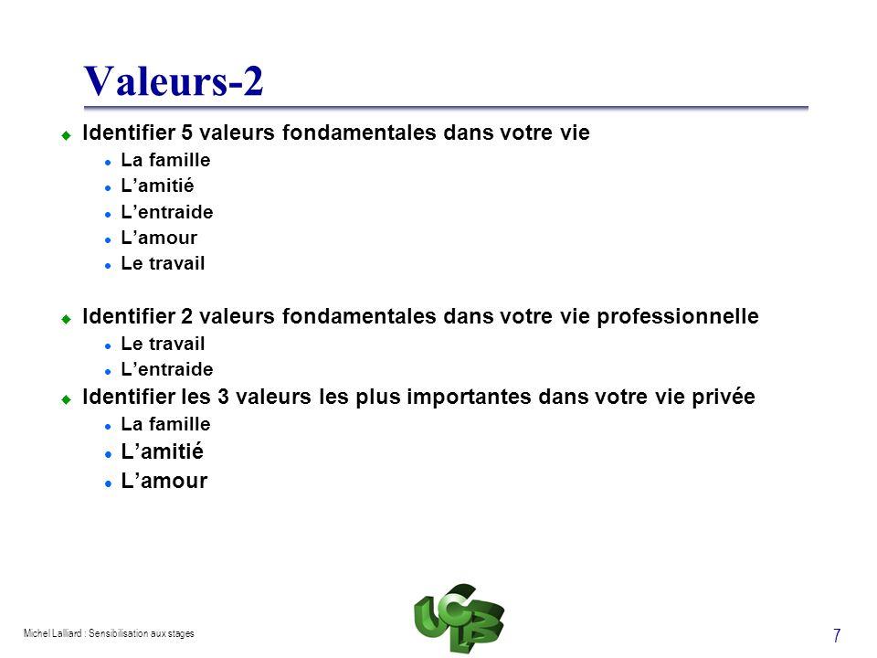 Valeurs-2 Identifier 5 valeurs fondamentales dans votre vie