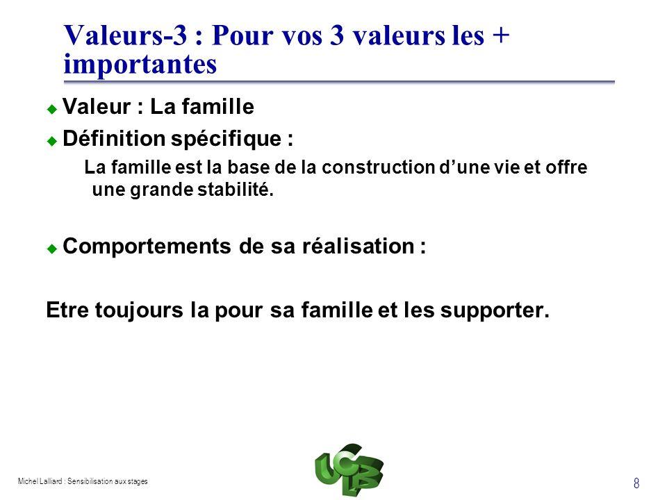 Valeurs-3 : Pour vos 3 valeurs les + importantes
