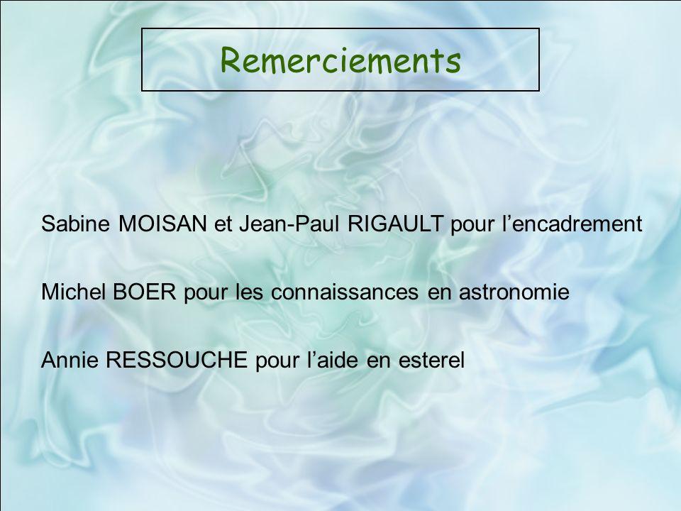 Remerciements Sabine MOISAN et Jean-Paul RIGAULT pour l'encadrement
