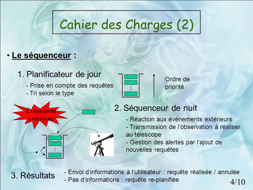 Cahier des Charges (2) Le séquenceur : 1. Planificateur de jour