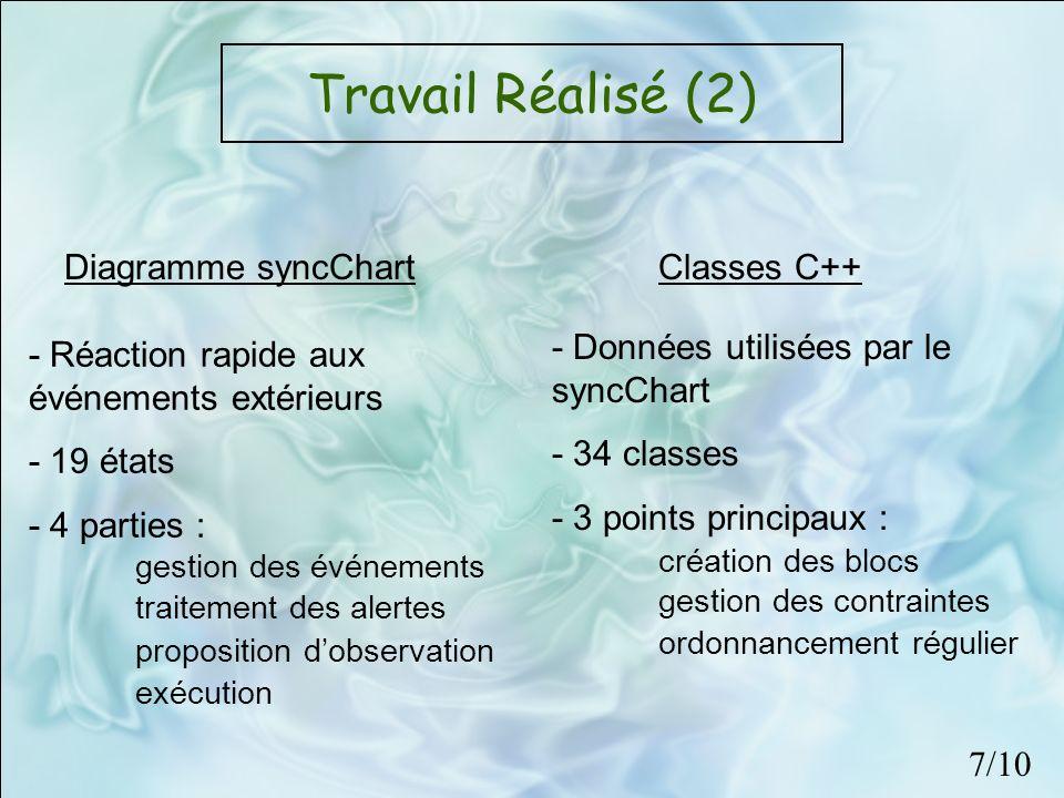 Travail Réalisé (2) Diagramme syncChart Classes C++