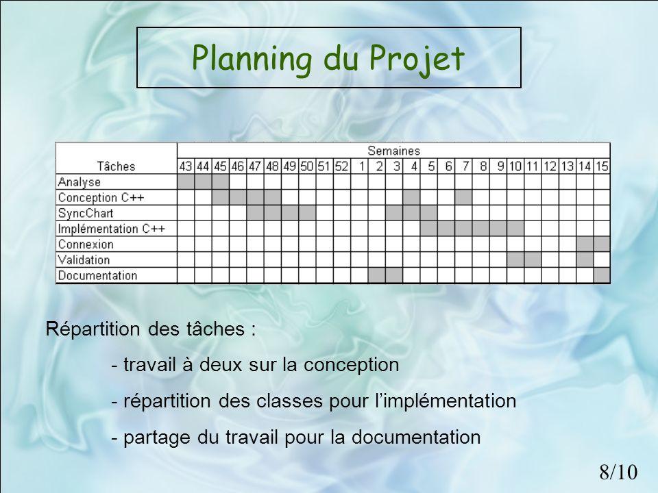 Planning du Projet 8/10 Répartition des tâches :