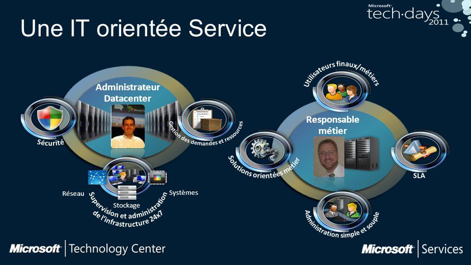 Une IT orientée Service