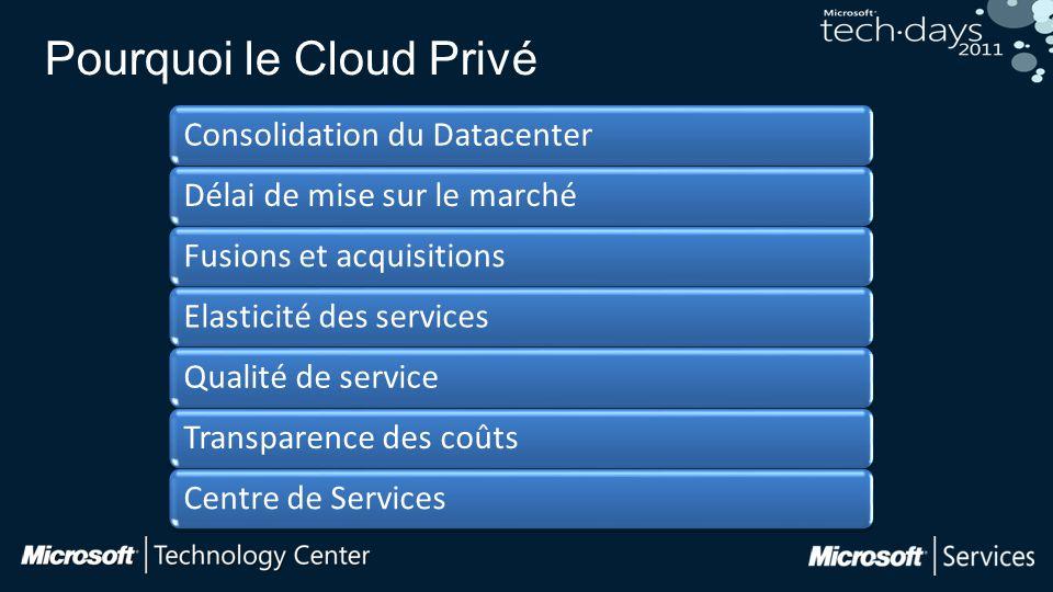Pourquoi le Cloud Privé