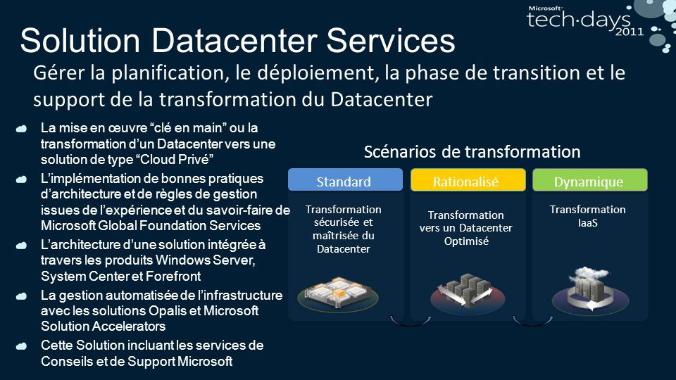 Solution Datacenter Services
