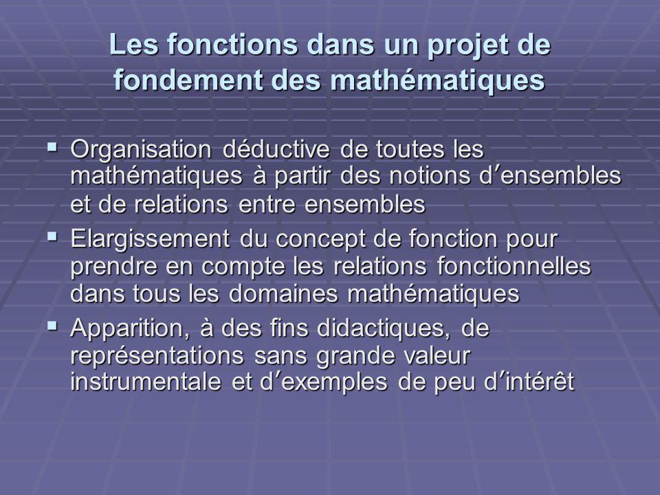 Les fonctions dans un projet de fondement des mathématiques