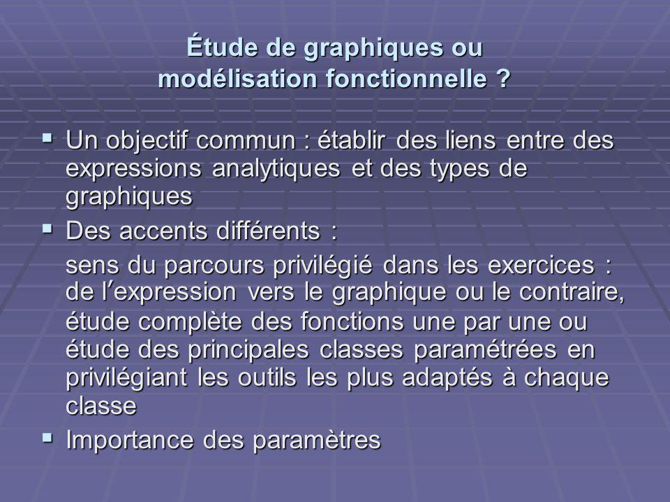 Étude de graphiques ou modélisation fonctionnelle