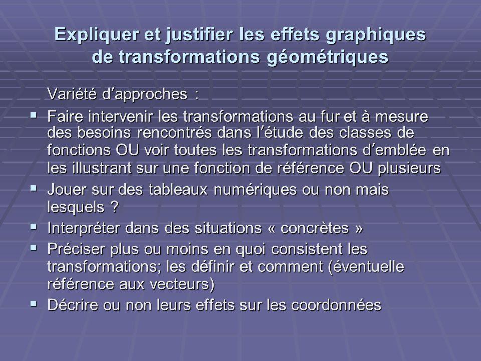 Expliquer et justifier les effets graphiques de transformations géométriques