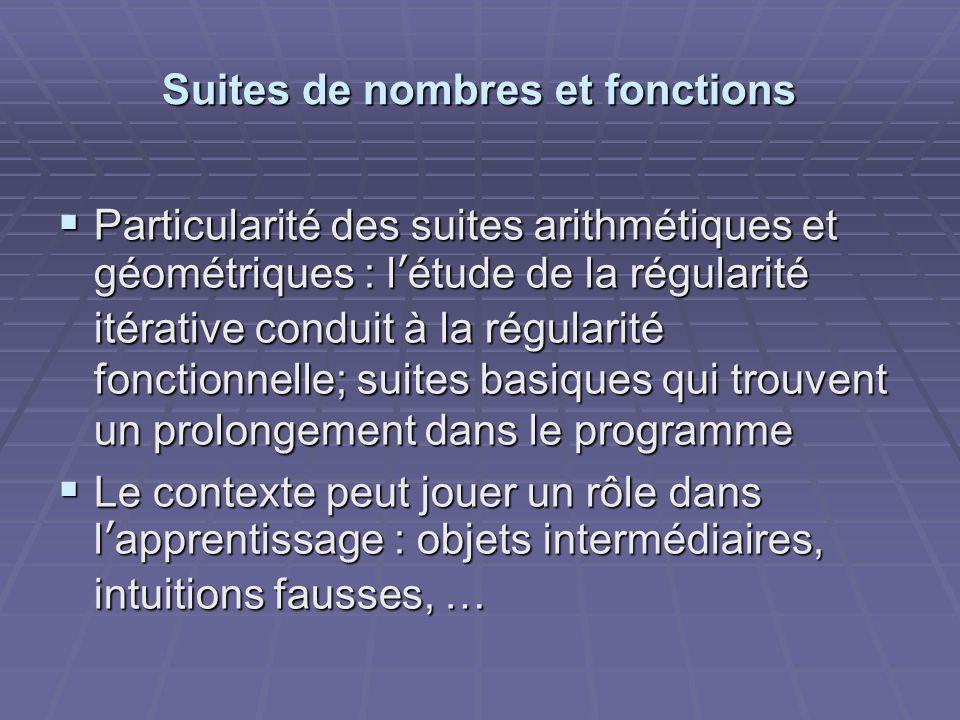 Suites de nombres et fonctions