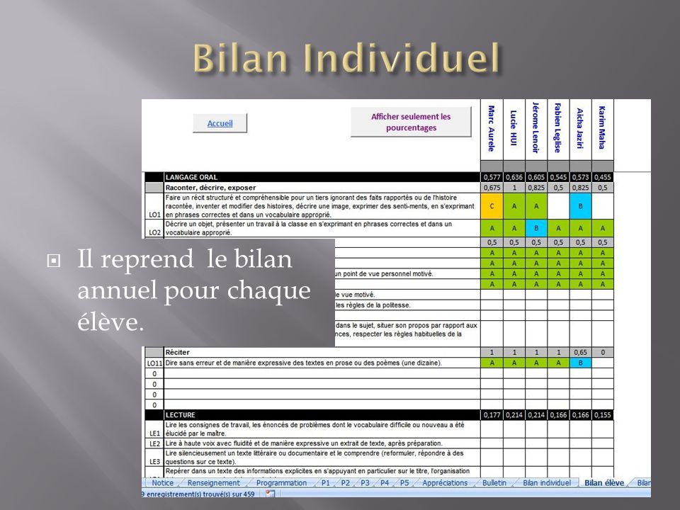 Bilan Individuel Il reprend le bilan annuel pour chaque élève.