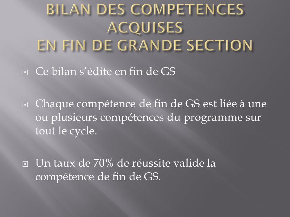 BILAN DES COMPETENCES ACQUISES EN FIN DE GRANDE SECTION