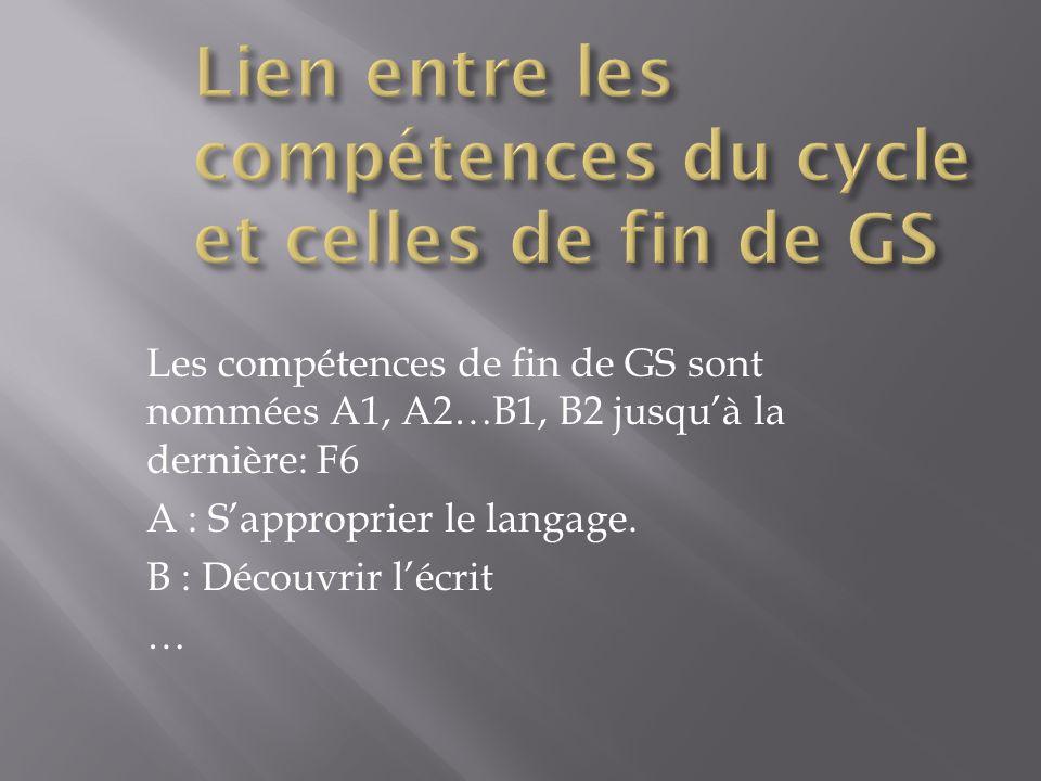Lien entre les compétences du cycle et celles de fin de GS