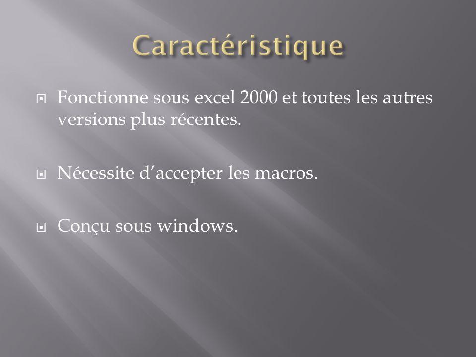 Caractéristique Fonctionne sous excel 2000 et toutes les autres versions plus récentes. Nécessite d'accepter les macros.