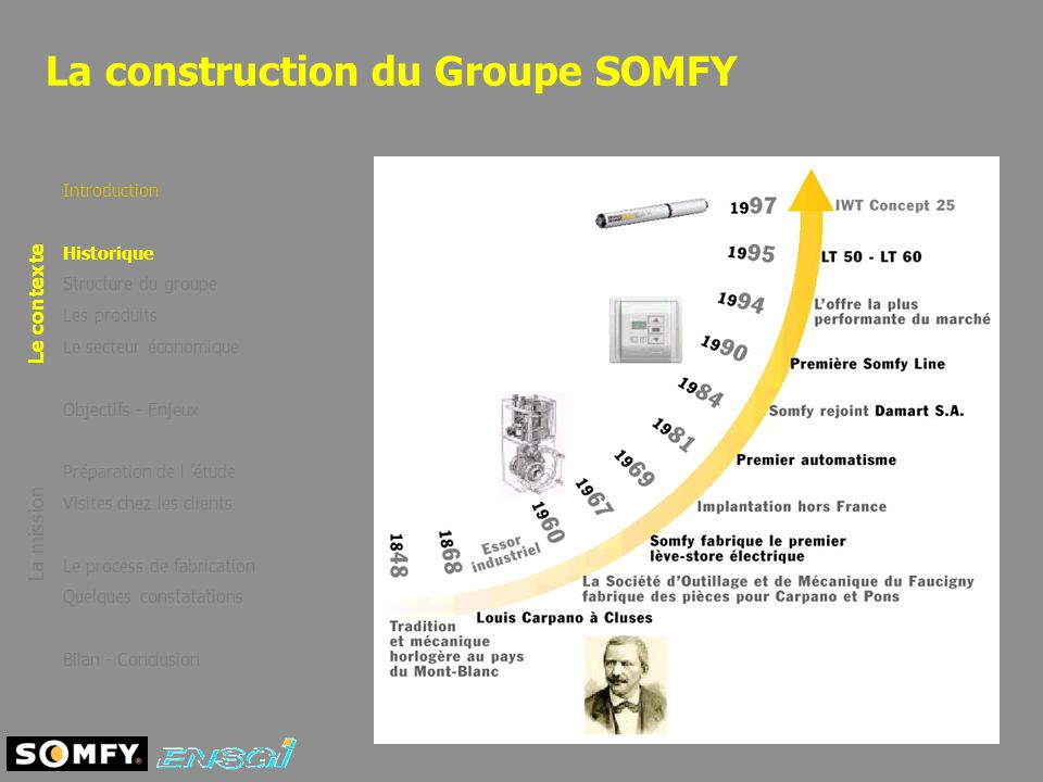 La construction du Groupe SOMFY