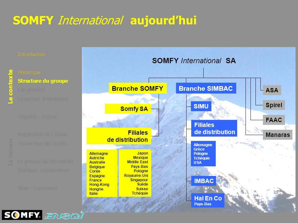 SOMFY International aujourd'hui