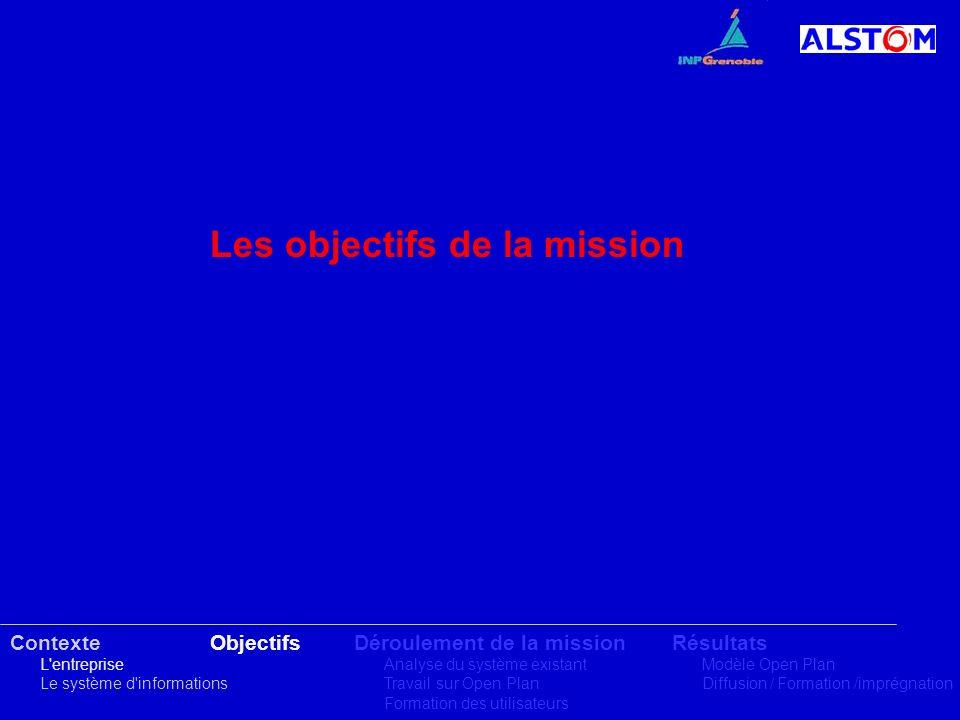 Les objectifs de la mission