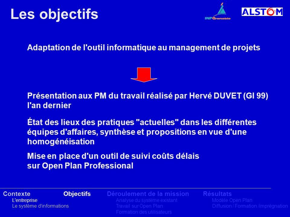 Les objectifs Adaptation de l outil informatique au management de projets. Mise en place d un outil de suivi coûts délais.