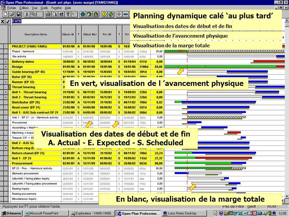 Planning dynamique calé 'au plus tard'