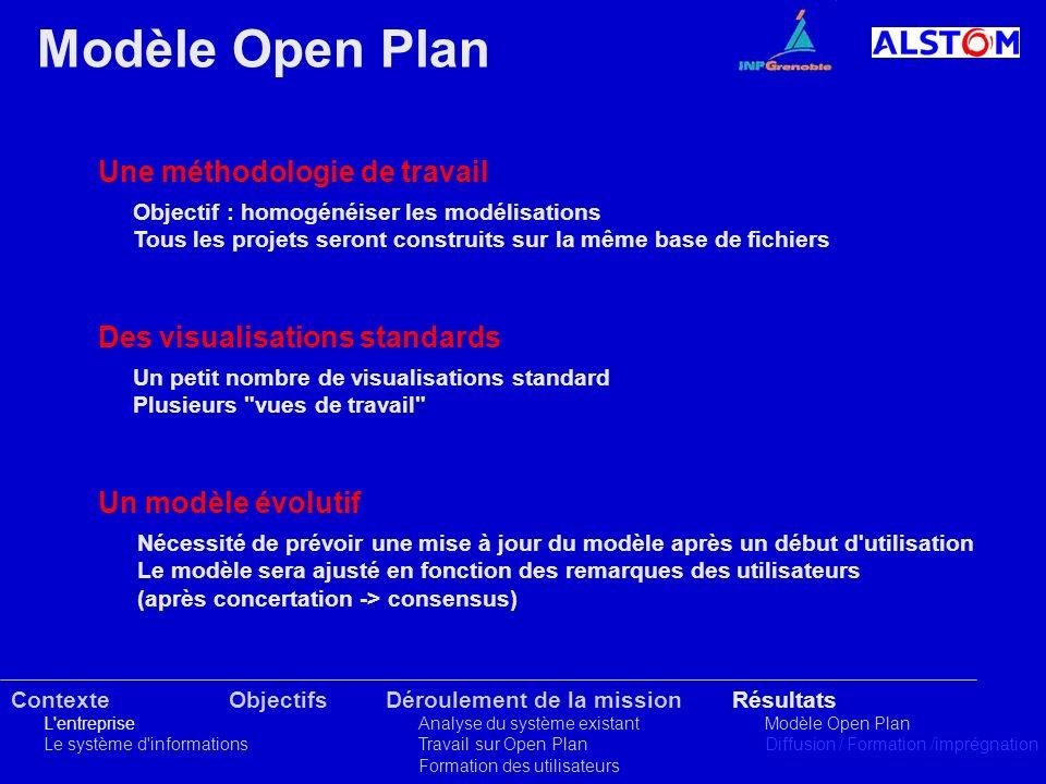 Modèle Open Plan Une méthodologie de travail